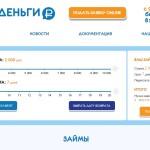 Микрозаймы Твои Деньги Санкт-Петербург