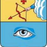 Микрозаймы Глазов