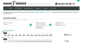 Микрозаймы МиниFinance отзывы личный кабинет