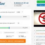 Микрозаймы Первый Финансовый Супермаркет Зуевка